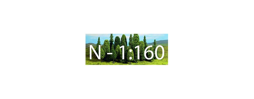 Skala 1:160 - N
